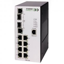 Switch công nghiệp 8-port + 2G SFP Gigabit Managed HMG-828