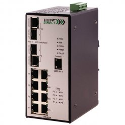 Switch PoE công nghiệp 8-port (8 cổng IEEE 802.3af PoE) + 2G SFP Gigabit Managed CME-822E