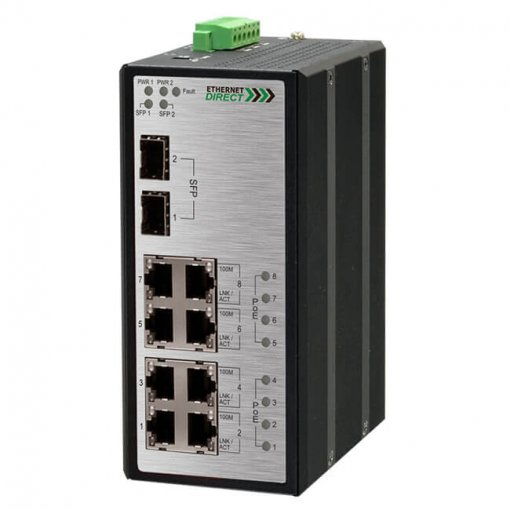 Switch PoE công nghiệp 8-port (8 cổng IEEE 802.3af/at PoE+) + 2G SFP Gigabit Unmanaged CUG-828EAT