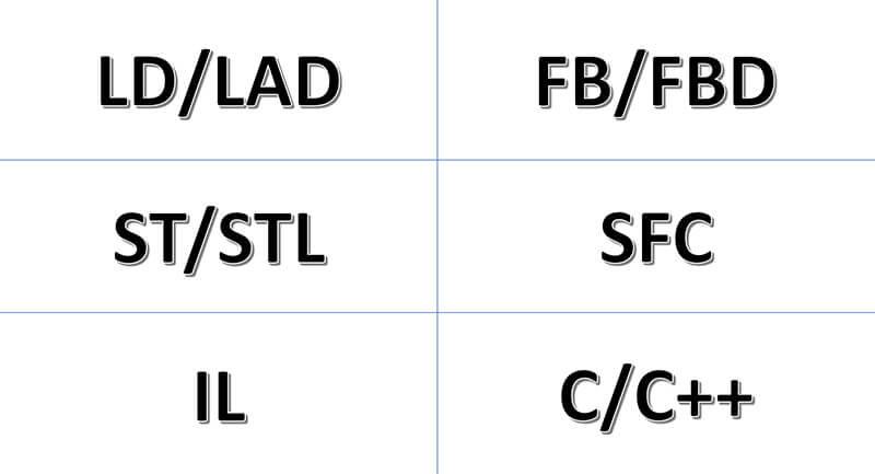 Ngôn ngữ lập trình PLC LD/LAD, FBD, ST/STL, SFC, IL, C/C++