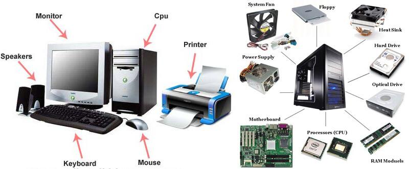 Các bộ phận cần có cho một chiếc máy tính