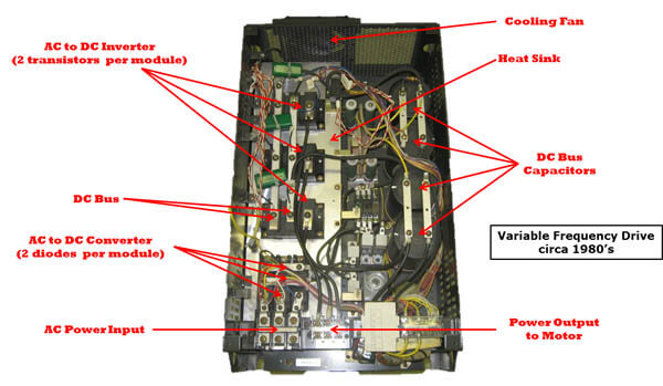 Cấu tạo bên trong biến tần VFD