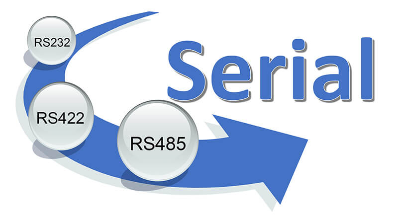Chuẩn giao tiếp truyền thông RS232, RS422, RS485