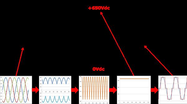 Sơ đồ mạch điều khiển trong biến tần VFD