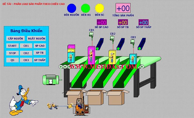 Giao diện giám sát hệ thống phân loại sản phẩm theo chiều cao