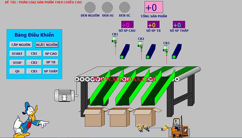 Giao diện giám sát hệ thống phân loại sản phẩm