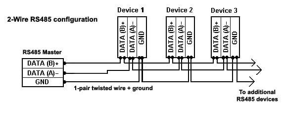 Kết nối các chân chuẩn RS485