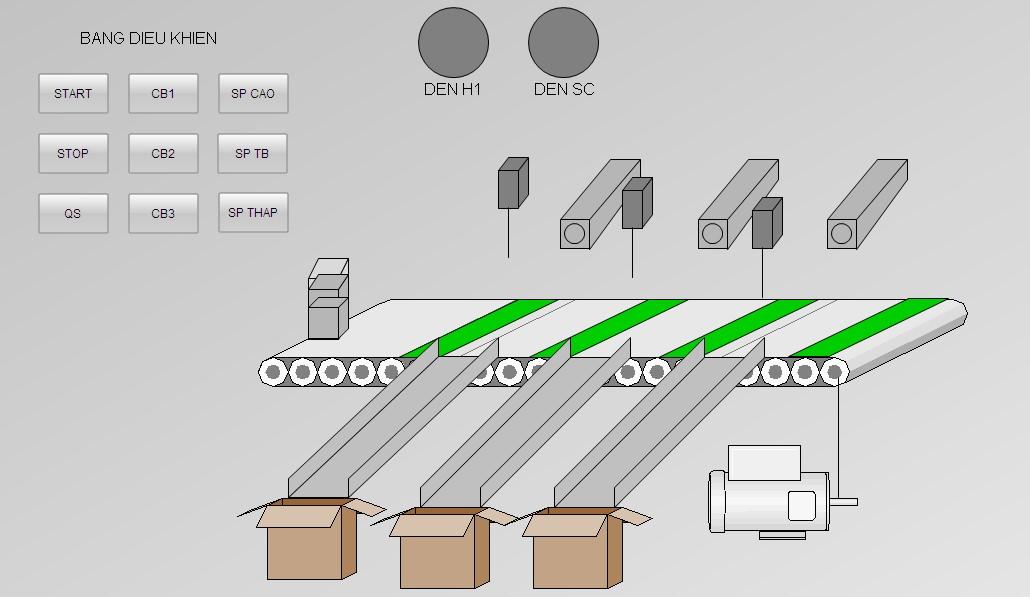 Giao diện giám sát hệ thống phân loại sản phẩm theo chiều cao trên WinCC