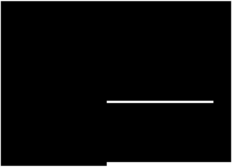 Thông số kỹ thuật động cơ Servo Unitronics