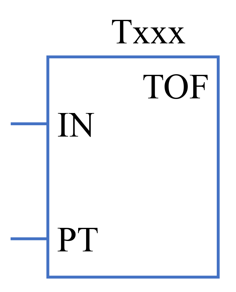TOF trong LAD Ladder Logic