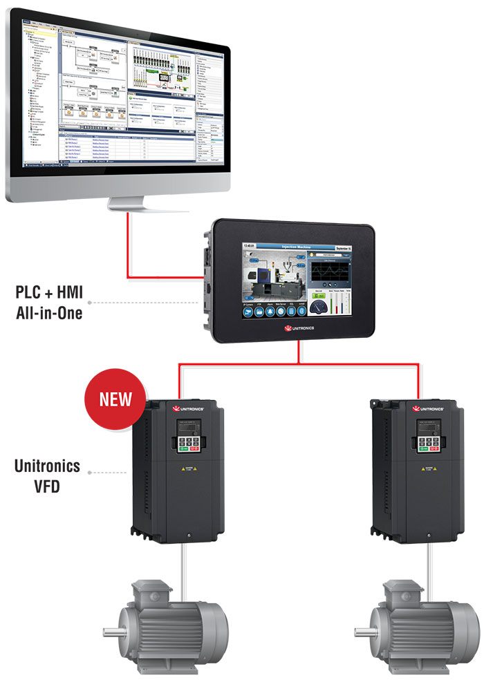 VFD PLC HMI Servo Unitronics