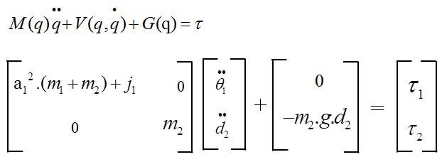 dạng phương trình không gian trạng thái