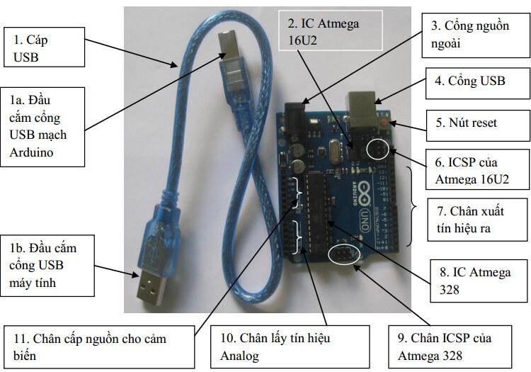 Cấu tạo Arduino