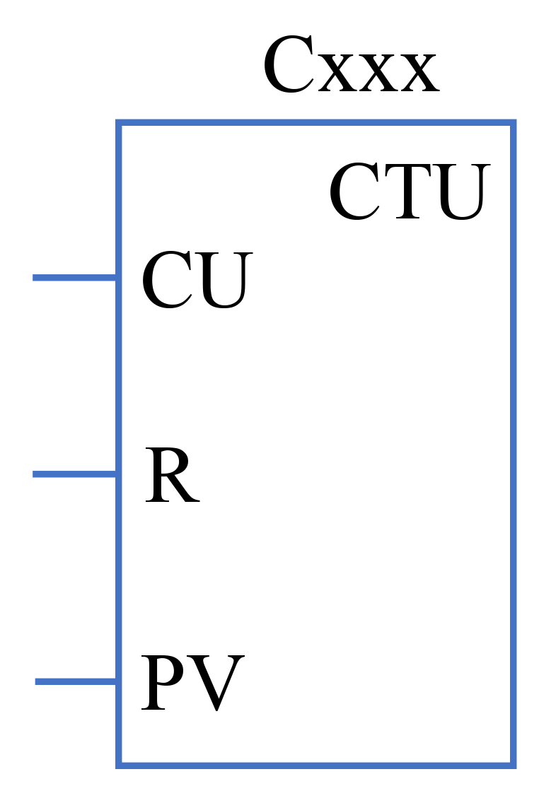 CTU trong LAD Ladder Logic