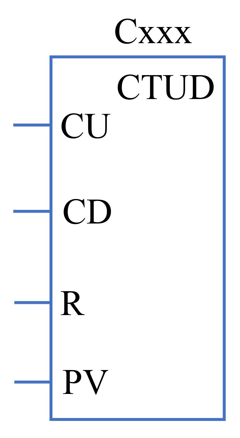 CTUD trong LAD Ladder Logic