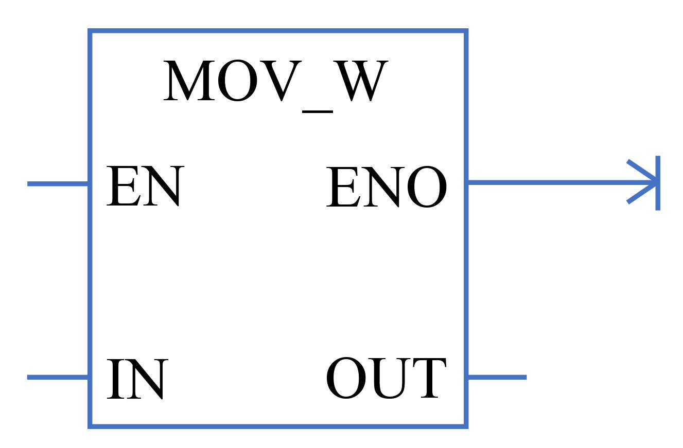 MOV W trong LAD Ladder Logic