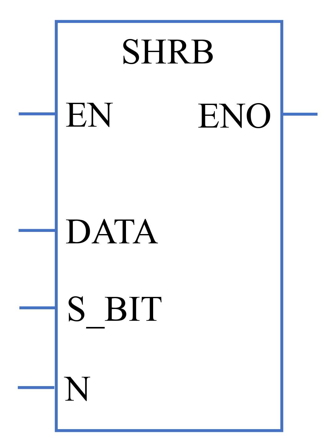 SHRB trong LAD Ladder Logic