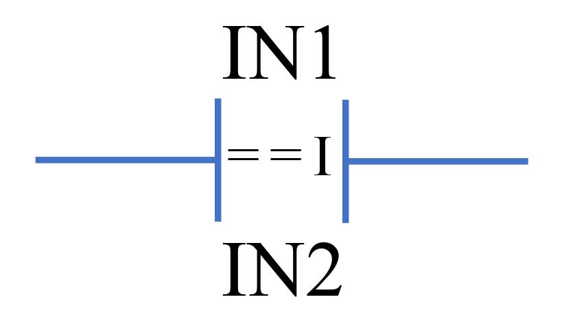 So sánh số nguyên trong LD Ladder Diagram