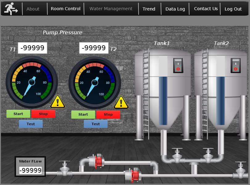 Giao diện Web Server vận hành & giám sát máy bơm công nghiệp từ xa