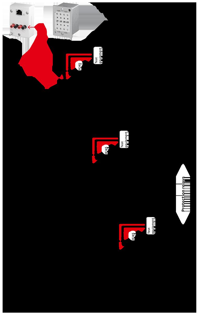 Sơ đồ đấu dây Test block & Test plug