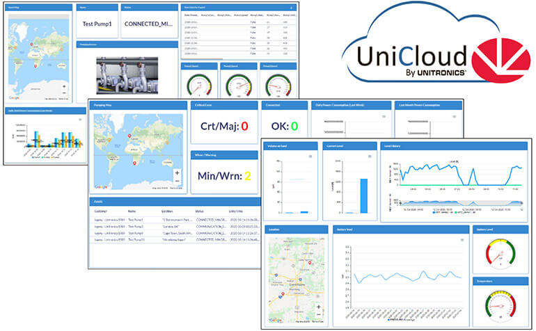 UniCloud Unitronics