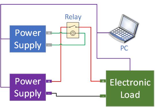 sơ đồ kết nối kiểm tra role