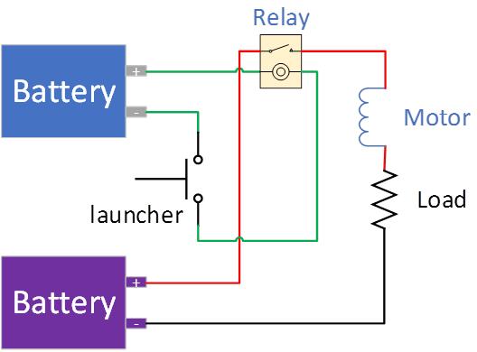 sơ đồ kết nối role cho EV