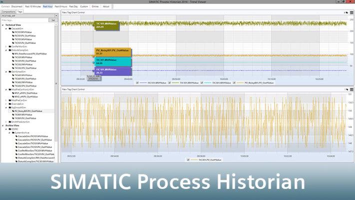 SIMATIC Process Historian