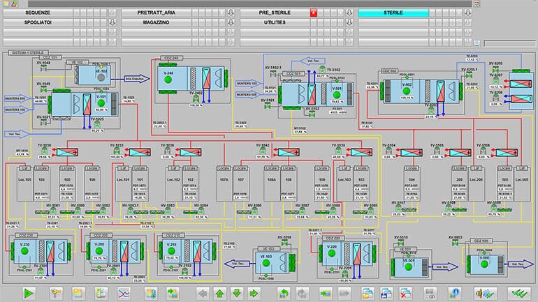 Giao Dien SIMATIC WinCC Flexible Runtime